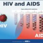 Difference Between HIV And Aids- hiv vs aids