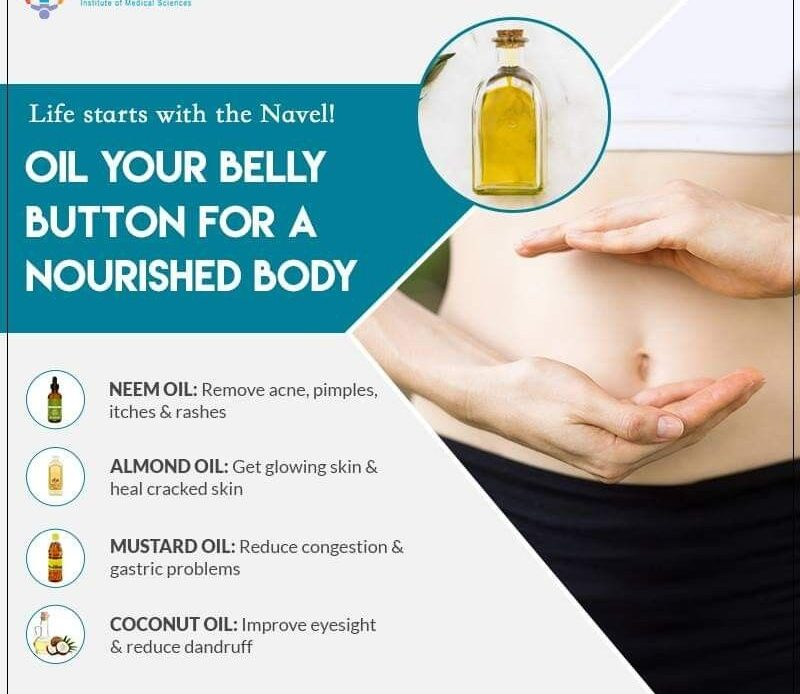 Interesting Facts About Your Belly Button - Picture