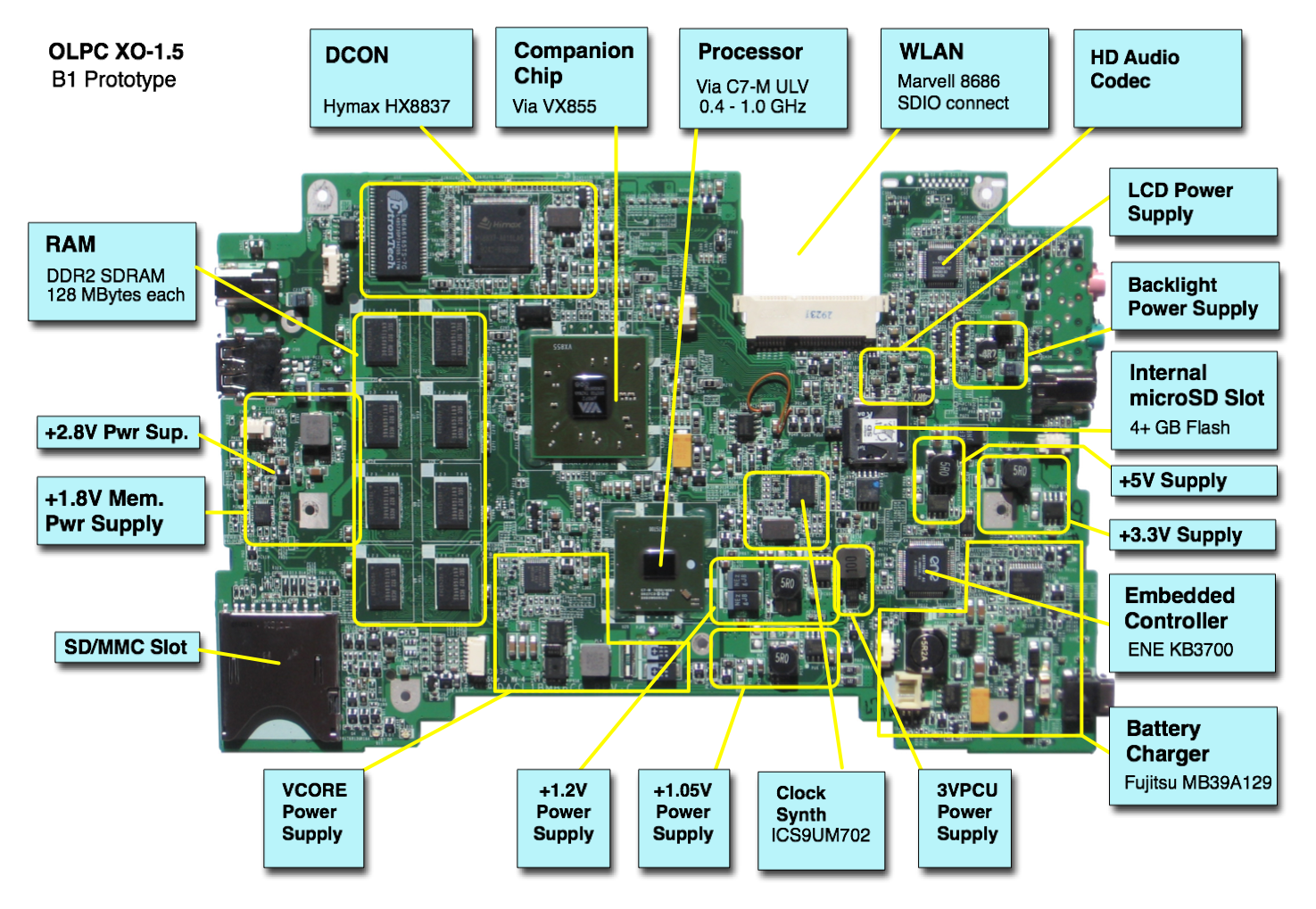 All About Laptop motherboards