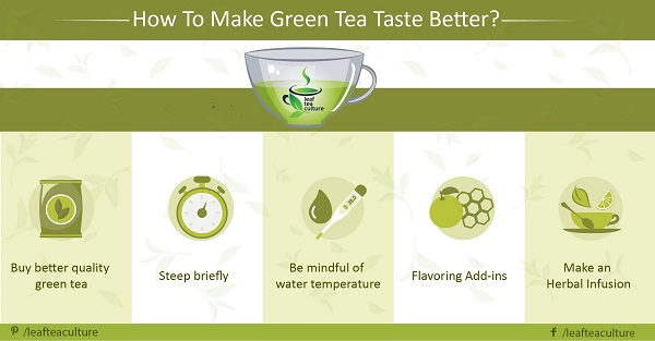 Top Health Benefits Of Green Tea And Side Effects - Picture