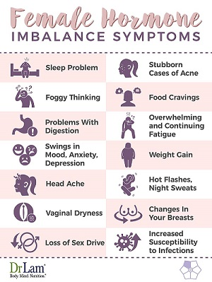 Best And Effective Ways To Balance Your Weight Gain Hormones - Picture