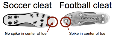 Difference Between Soccer Cleats And Football Cleats- Main Difference Between Soccer Cleats And Football Cleats