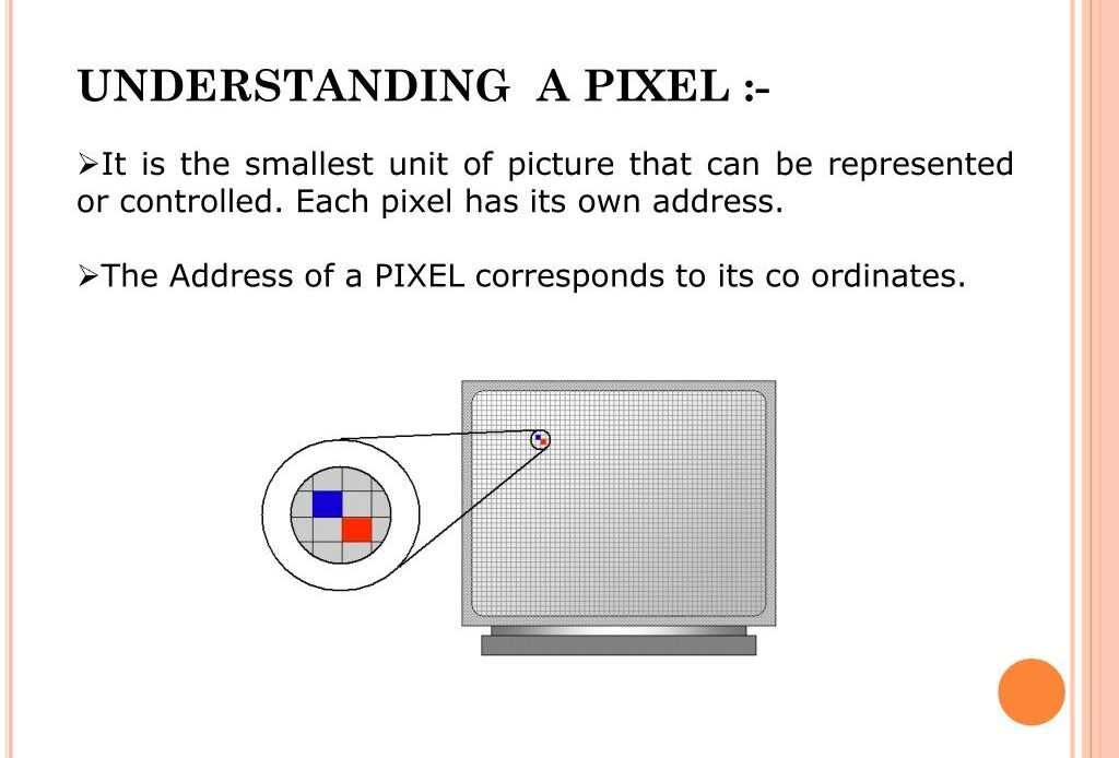 Difference Between Pixel And Resolution - What is pixel