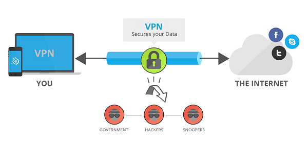 Difference Between VPN and Firewall - what is vpn