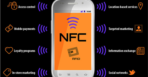Difference Between RFID And NFC - what is nfc