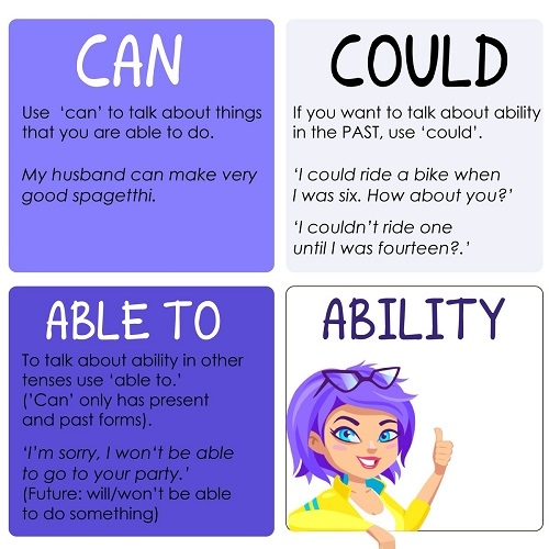 Difference Between Can And Be Able To - How to use can and be able to