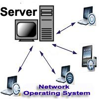 Difference Between Operating System And Server - chart