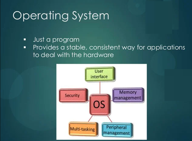 Difference Between Operating System And Windows-chart