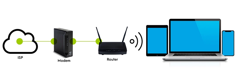 Difference Between Router And Firewall - what is router