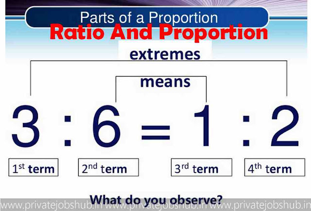Difference Between Ratio And Proportion - chart