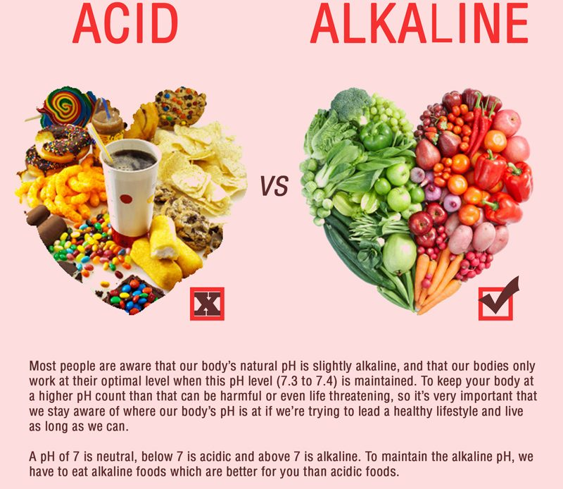 Difference Between Metabolic Acidosis And Metabolic Alkalosis -- chart